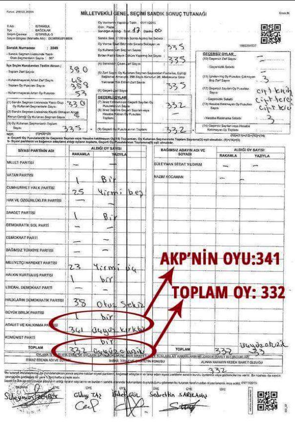 elections-turquies-01